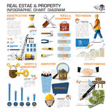 Diagramma di grafico di Infographic di affari della proprietà e di Real Estate Fotografia Stock