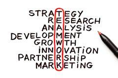 Diagramma di lavoro di squadra Immagine Stock