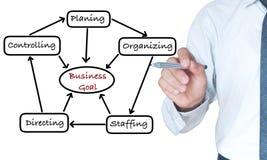 Diagramma di obiettivo di affari di scrittura dell'uomo d'affari Fotografia Stock
