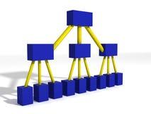 Diagramma di Org Fotografia Stock