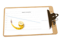 Diagramma di perdita di peso Fotografie Stock