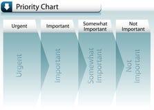 Diagramma di priorità Immagini Stock