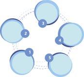 diagramma di processo 5-steps Fotografie Stock