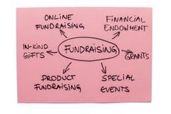 Diagramma di raccolta di fondi Fotografie Stock
