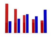 Diagramma di recessione e di crescita Fotografia Stock Libera da Diritti