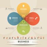Diagramma di strategia di analisi dello SWOT Fotografia Stock