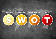 Diagramma di strategia di analisi dello SWOT Fotografie Stock