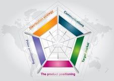 Diagramma di strategia di marketing Fotografia Stock