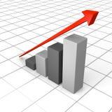 Diagramma di sviluppo con la riga di tendenza lineare Fotografia Stock