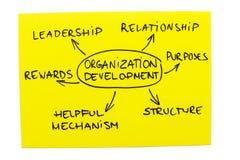 Diagramma di sviluppo di organizzazione fotografie stock