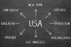 Diagramma di U.S.A. sulla lavagna Immagine Stock