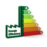 Diagramma di valutazione di rendimento energetico Fotografie Stock