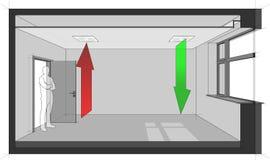 Diagramma di ventilazione dell'aria del soffitto Fotografie Stock Libere da Diritti