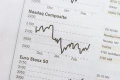 Diagramma finanziario Fotografie Stock Libere da Diritti