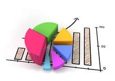 Diagramma finanziario Immagine Stock Libera da Diritti