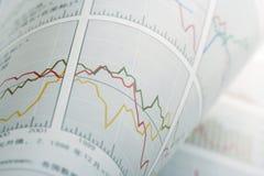 Diagramma finanziario del Turnup Fotografia Stock