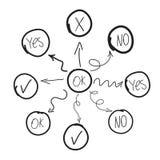 Diagramma o diagramma di flusso disegnato a mano Fotografia Stock