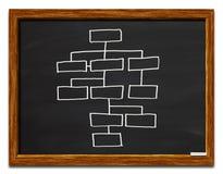 Diagramma organizzativo Fotografia Stock