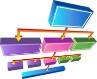 Diagramma organizzativo isometrico Fotografia Stock