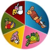 Diagramma sano della zolla dell'alimento Fotografia Stock