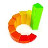 Diagramma a superficie circolare di crescita Immagini Stock
