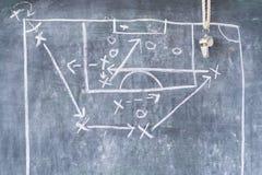 Diagramma tattico di calcio Fotografia Stock Libera da Diritti