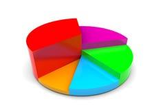Diagramma a torta Fotografia Stock