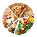 Diagramma a torta degli ingredienti alimentari isolato su bianco fotografia stock