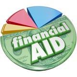 Diagramma a torta di assistenza di aiuto di sostegno dei soldi dell'aiuto economico Fotografie Stock
