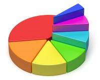 Diagramma a torta variopinto creativo astratto nella forma di scale illustrazione di stock