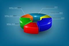 Diagramma a torta variopinto di affari 3D illustrazione di stock