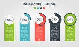 Diagrammall i modern stil För infographic och presentation Process för mall fem för procentsats infographic vektor vektor illustrationer