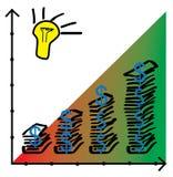 Diagramme à barres des piles d'argent avec une ampoule Image stock