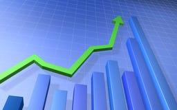Diagramme à barres financier d'accroissement Photographie stock libre de droits