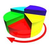 Diagramme Royalty Free Stock Photos