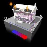 Diagramme au sol de pompe à chaleur de source illustration de vecteur