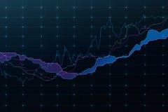 Diagramme auf virtuellem Schirm Lizenzfreie Stockfotos
