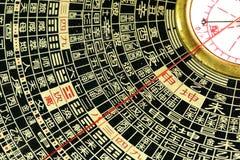 Diagramme chinois d'horoscope Photo libre de droits