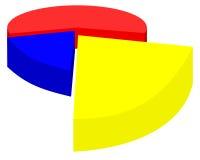 Diagramme circulaire  Photo libre de droits