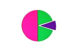 Diagramme circulaire  Photos libres de droits