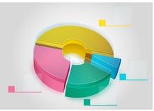 Diagramme circulaire Photographie stock libre de droits