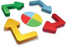 Diagramme circulaire de flèches de cycle de couleur de contrôle de processus industriel Images libres de droits
