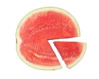 Diagramme circulaire de pastèque image libre de droits