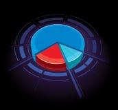 Diagramme circulaire de Techno illustration stock