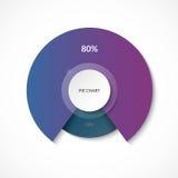 Diagramme circulaire Part de 80 et 20 pour cent Diagramme de cercle pour Infographics Drapeau de vecteur Images libres de droits