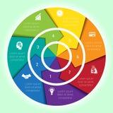 Diagramme cyclique de calibre pour la position d'Infographic sept Photo stock