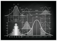 Diagramme d'écart type avec le diagramme de dimension de l'échantillon illustration libre de droits