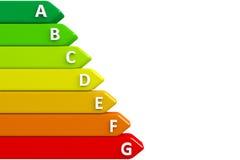 Diagramme d'énergie avec le chemin de découpage Images stock