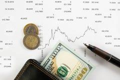 Diagramme d'affaires sur le rapport financier avec des pièces de monnaie Photos stock