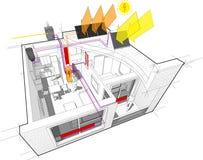 Diagramme d'appartement avec le chauffage de radiateur et le chauffe-eau de gaz et les panneaux solaires photovoltaïques et illustration stock